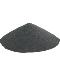 abrasives for glass etching - silicon carbide